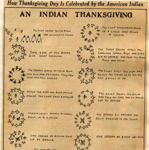 American Indian Thanksgiving